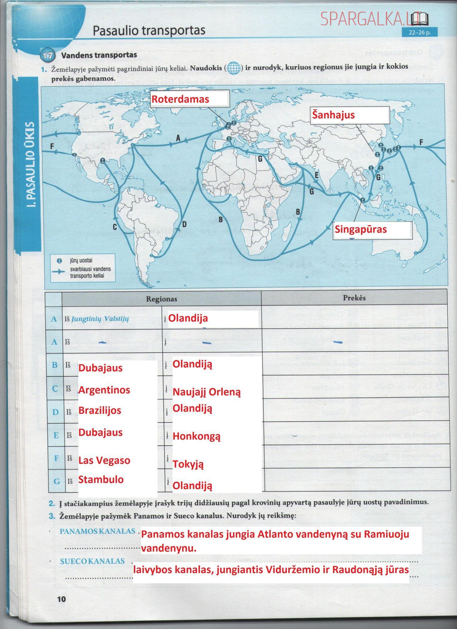 Geografija, Žemė (Atnaujintos)