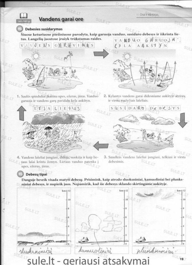 6 klasė, Žemė 6 - 2 dalis