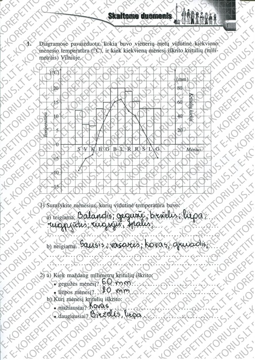 7 klasė, Matematika TAU - 1 dalis