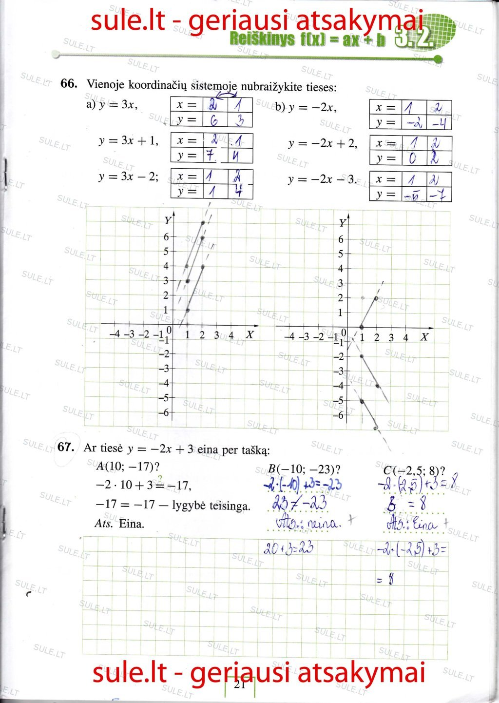 9 klasė, Matematika tau PLIUS - 1 dalis
