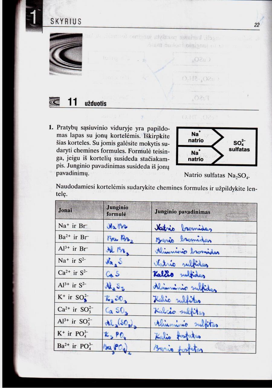 9 klasė, Chemijos pratybos