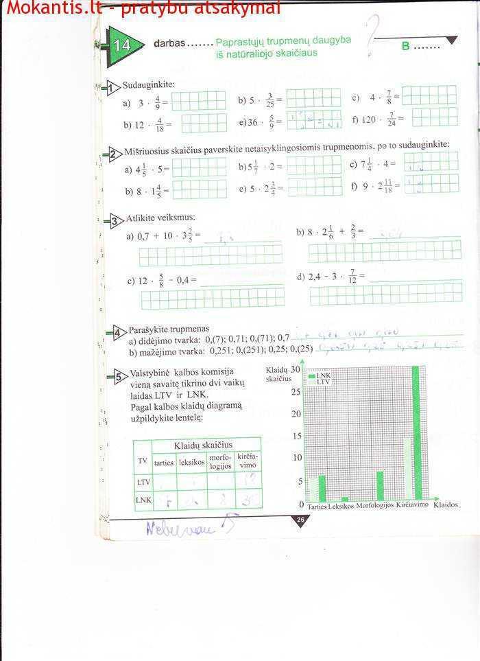 6 klasė, Matematika ir pasaulis - 1 dalis