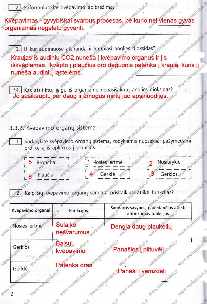 9 klasė, Žmogaus biologija ir sveikata 2