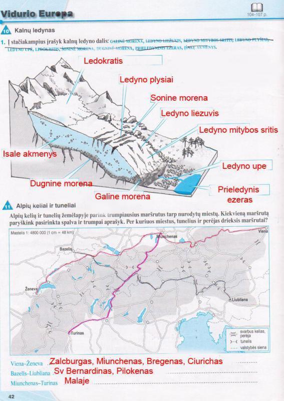 Geografija, Žemė - 1 dalis