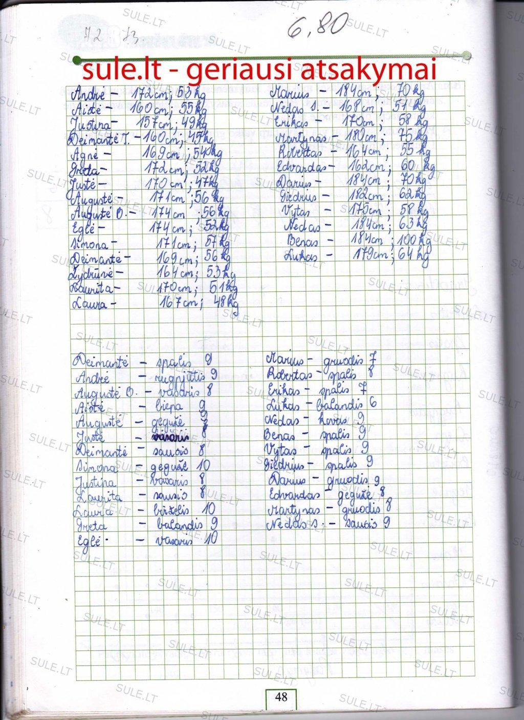 9 klasė, Matematika tau PLIUS - 2 dalis