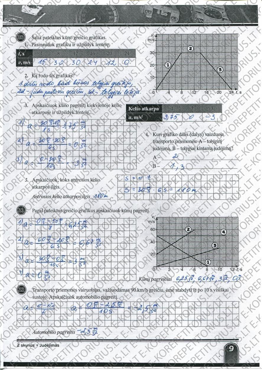 Fizika, Spektras 8